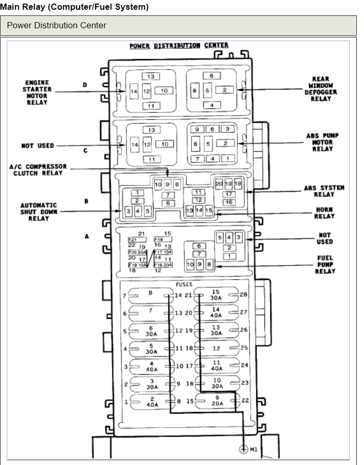 1988 Jeep Cherokee Compressor Diagram