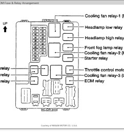 2003 altima fuse box wiring diagram blog 2003 nissan xterra fuse box diagram 2003 altima headlight [ 1150 x 878 Pixel ]