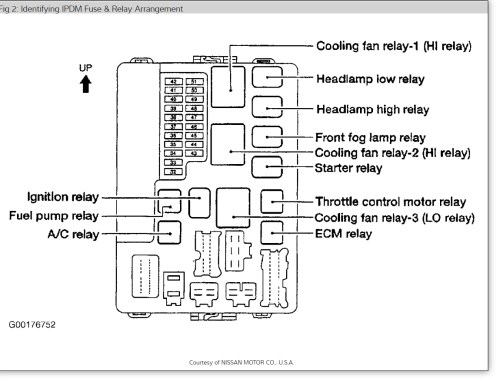 small resolution of fuse box nissan altima 2005 schema diagram database 2006 altima fuse box car