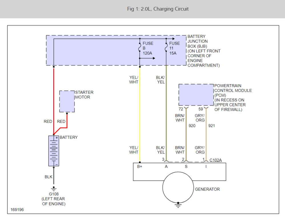 medium resolution of alternator charging system 6 cyl front wheel drive automatic i 2001 escape charging diagram