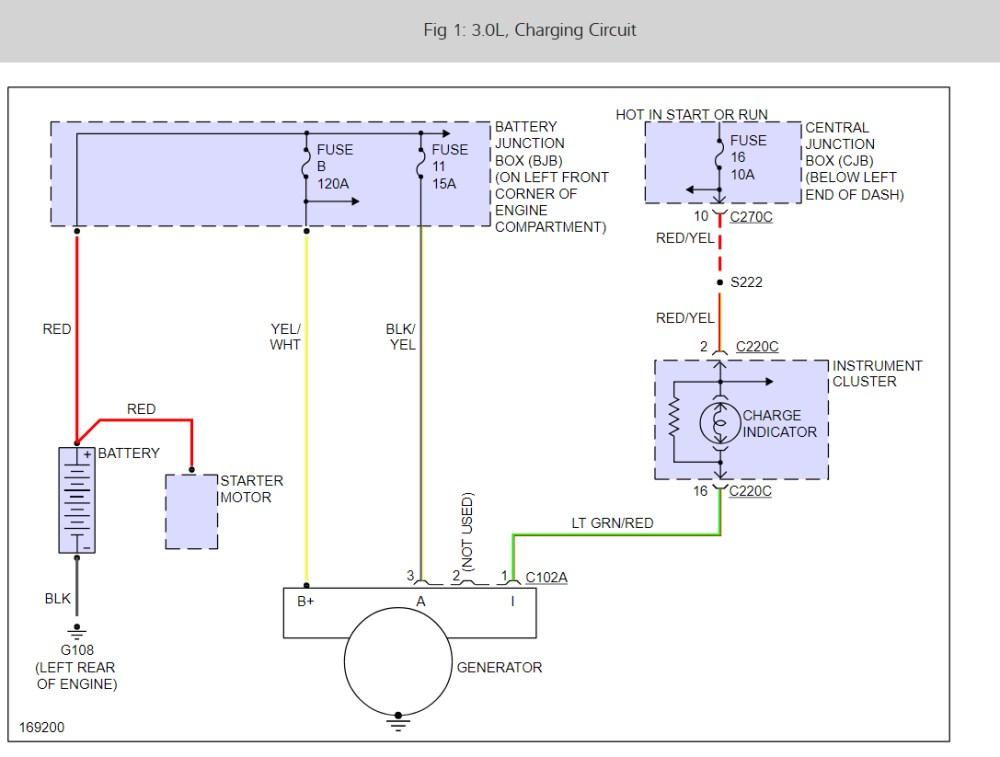 medium resolution of ford charging system diagram wiring diagrams value ford charging system diagram 2006 alternator charging system 6