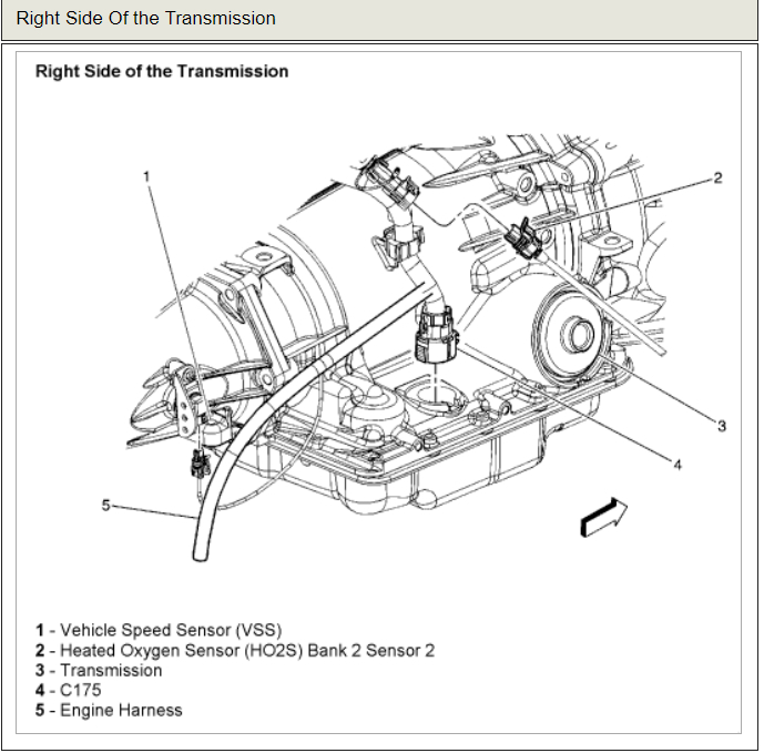 Chevy Trailblazer Wiring Diagram Automotive