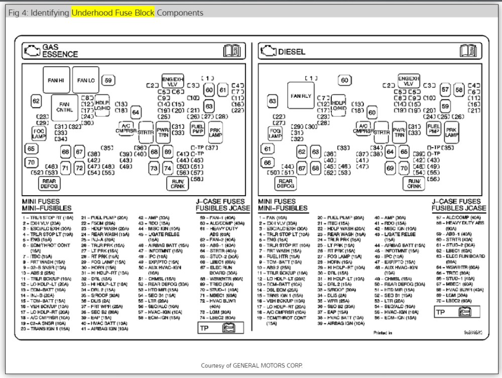 medium resolution of 2008 silverado fuse diagram wiring diagram schematics 2009 chevy 2500 fuse box 2008 chevy 2500