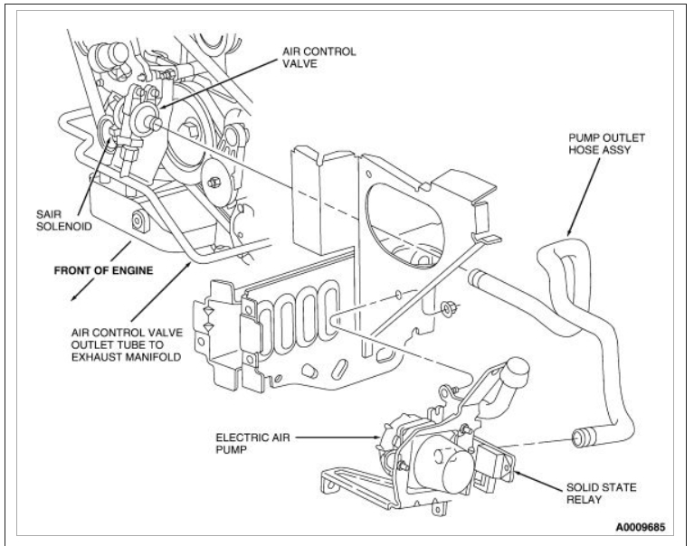 Secondary Air Injection System: 4 Cyl Front Wheel Drive