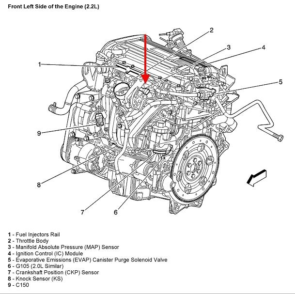 MAP Sensor Location: I Know for Sure It Is the MAP Sensor