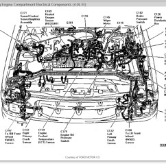 1997 Ford Explorer Fuse Diagram Mazda Wiring Color Codes Box