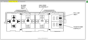 Fuse Box Diagram: I Have Lost the Manual and Need the Diagram for