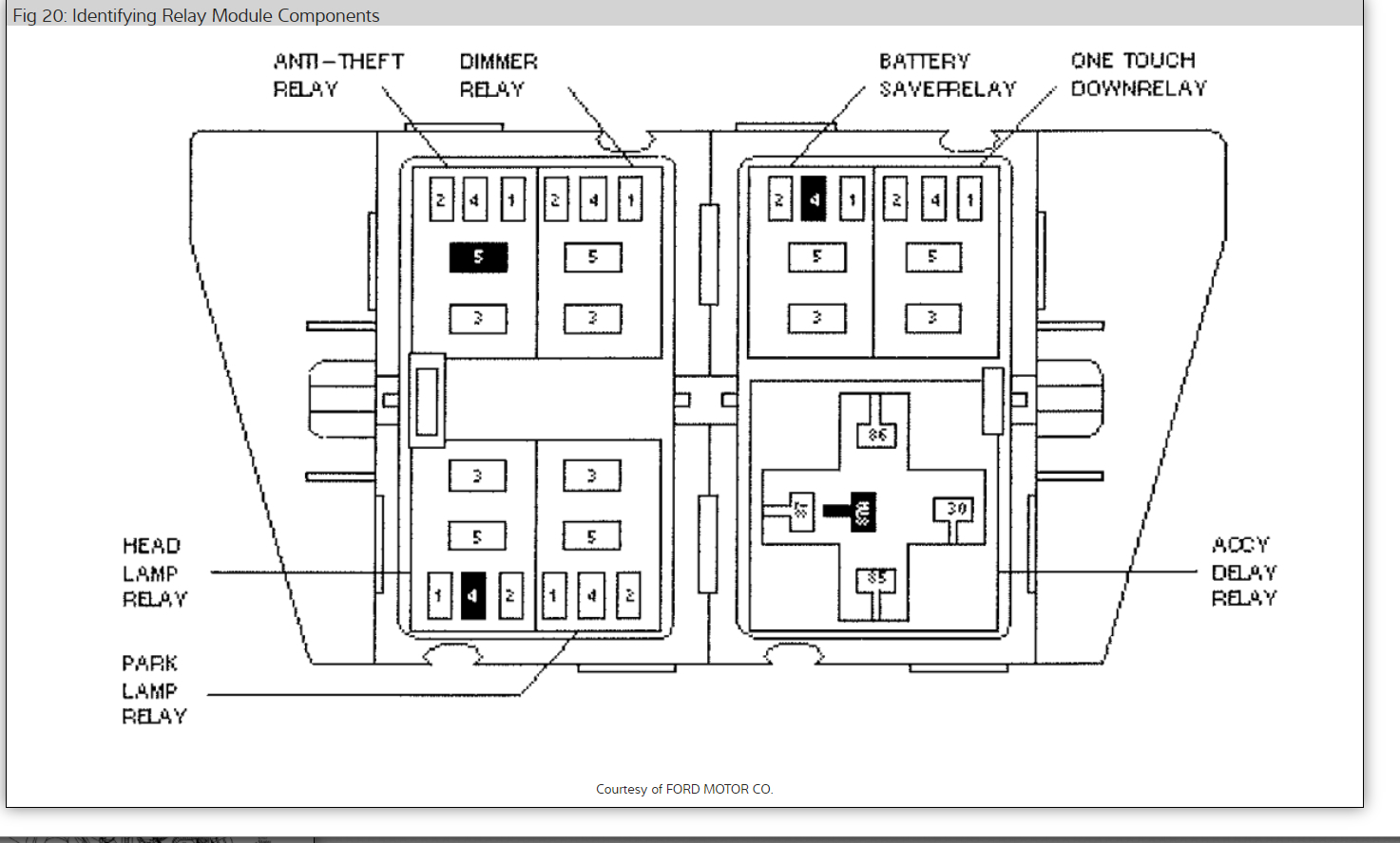 Fuse Box Diagram I Have Lost The Manual And Need The