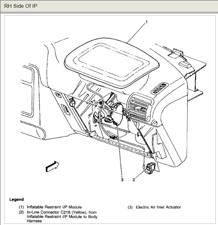 Locate the Air Blend Door/actuator: How Do I Get to the