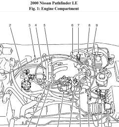 92 infiniti q45 fuse box infiniti auto fuse box diagram 1994 infiniti q45 92 infiniti q45 big rims [ 1314 x 871 Pixel ]