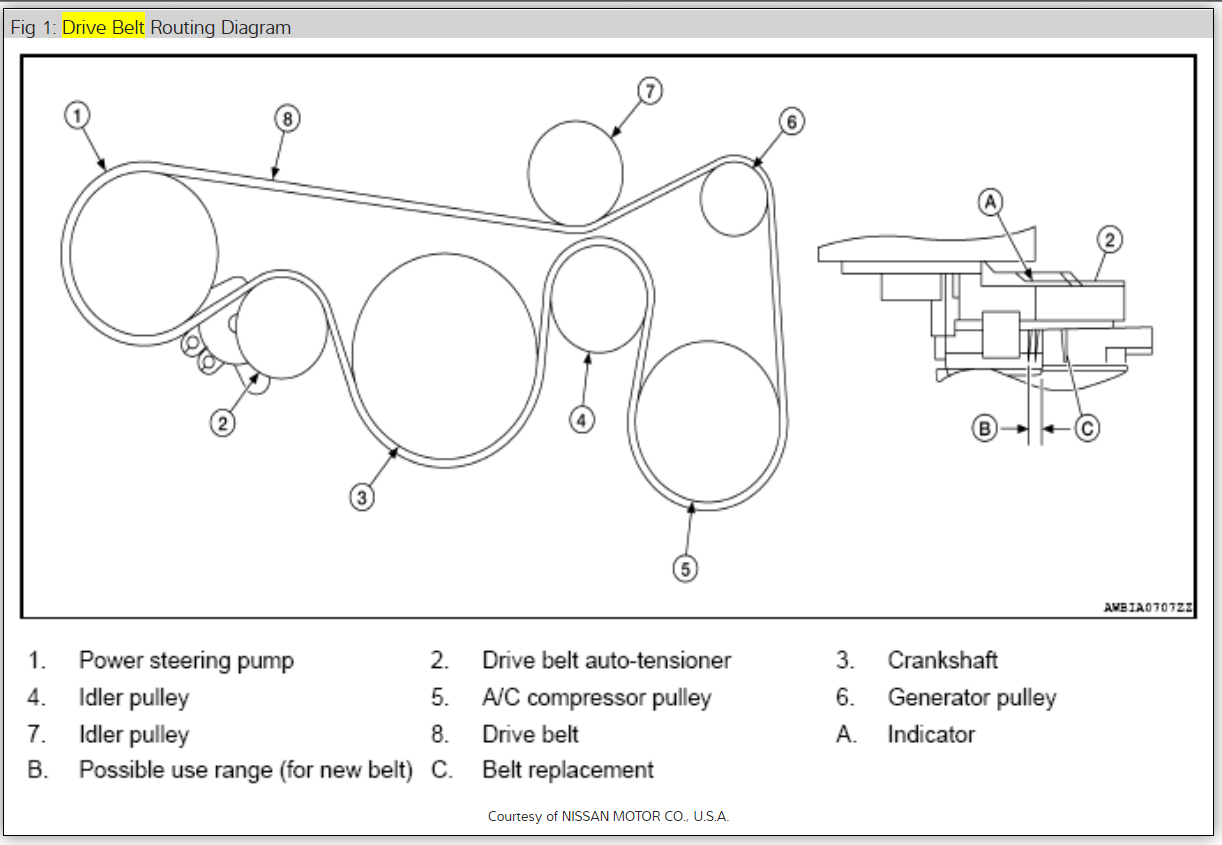 hight resolution of drive belt routing please is the drive belt routing for 2010 2002 nissan altima 2 5 belt routing diagram 2002 nissan altima 2 5 belt routing diagram
