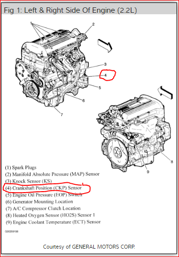 Crankshaft Position Sensor Location: I Need the Location