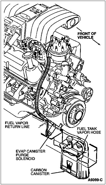 Ford F 150 Vapor Canister