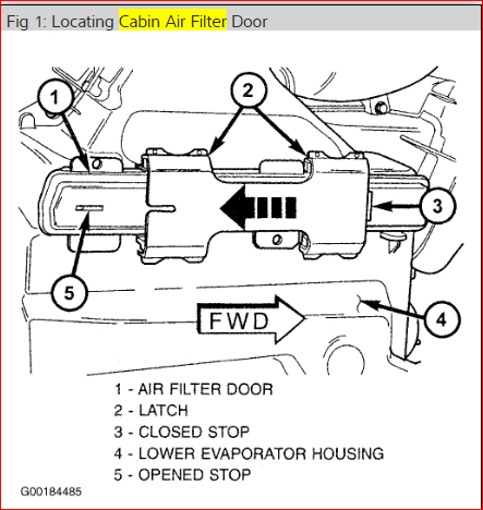 Cabin Air Filter: Six Cylinder Two Wheel Drive Automatic