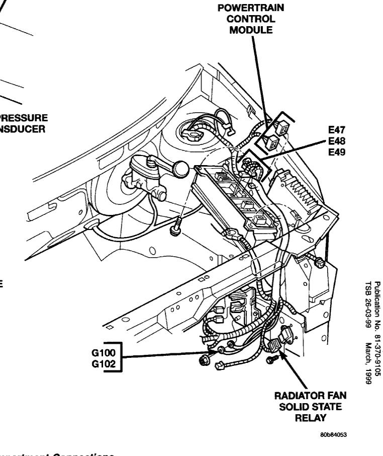 smart car fuse box removal