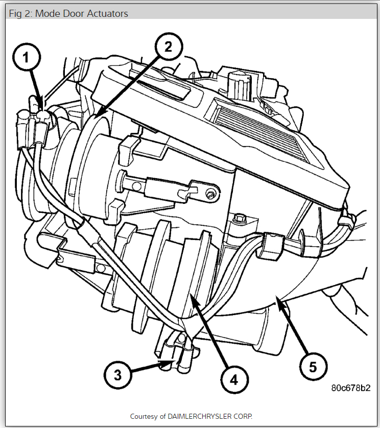 2003 Jeep Liberty Parts Diagram • Wiring Diagram For Free