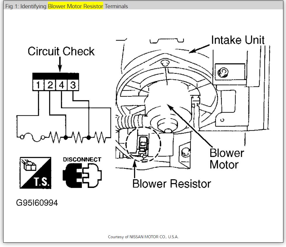 Blower Fan Resistor: Where Is the Blower Fan Resistor