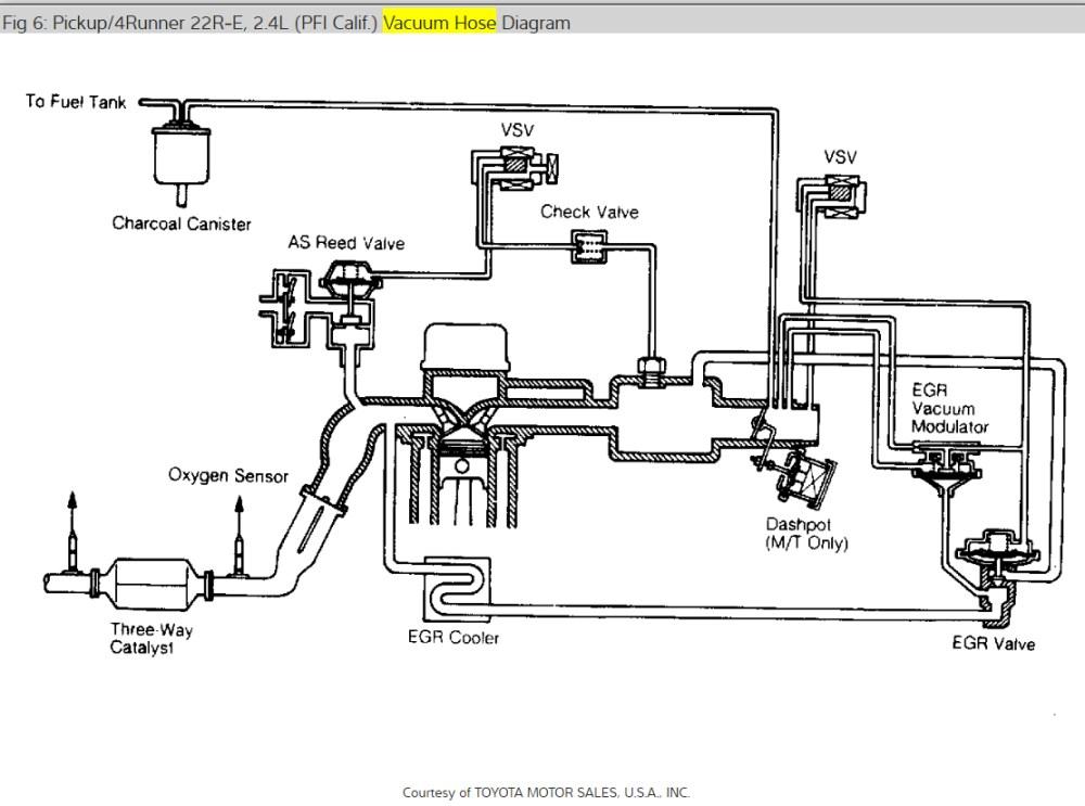 medium resolution of where are the vacuum hose route diagram 86 toyota vacuum hose diagram