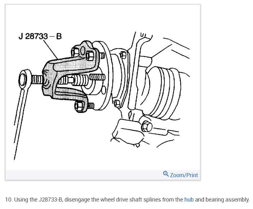 Need the Socket Size Required to Remove the CV Axle Nut