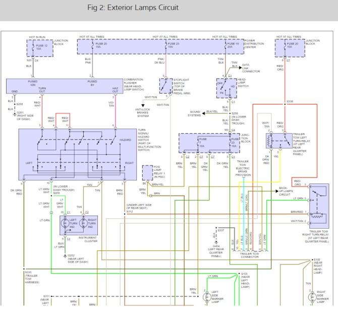 diagram jeep xj tail light wiring diagram full version hd