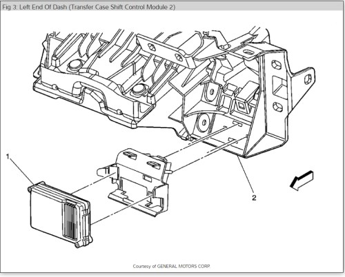 small resolution of trailblazer 4wd diagram wiring diagram for you4 wheel drive is not responding i have a 02