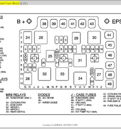 fuse box 2006 saturn ion wiring diagram fuse box 2006 saturn ion [ 1220 x 864 Pixel ]