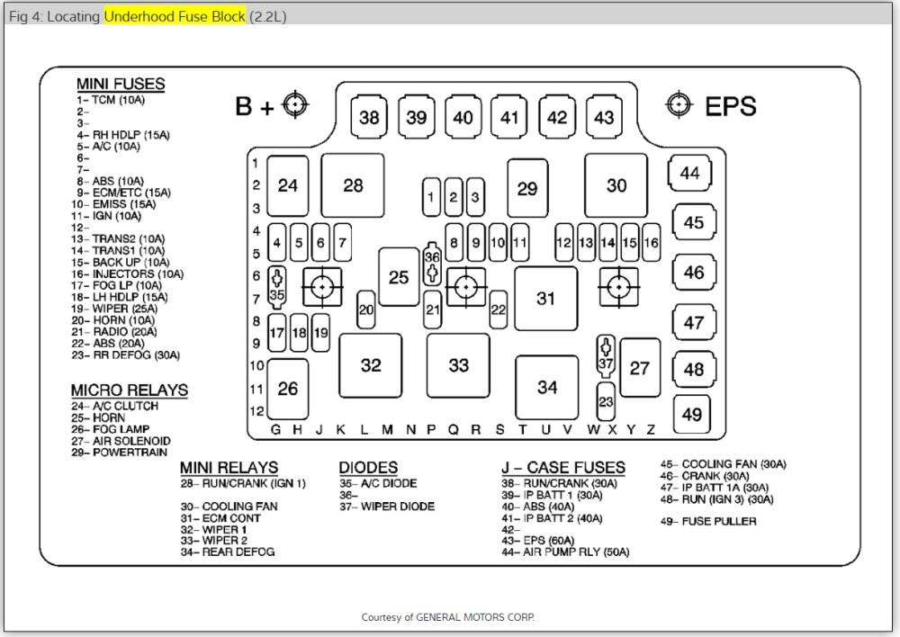 medium resolution of fuse box 2006 saturn ion wiring diagram fuse box 2006 saturn ion