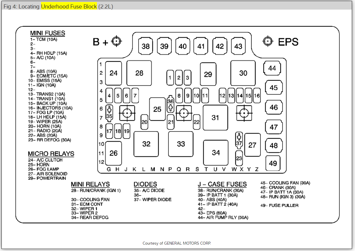 hight resolution of fuse box 2006 saturn ion wiring diagram fuse box 2006 saturn ion