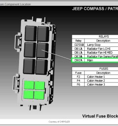 jeep comp fuse box diagram wiring diagram completedjeep comp fuse box layout wiring diagram user 2017 [ 1073 x 846 Pixel ]