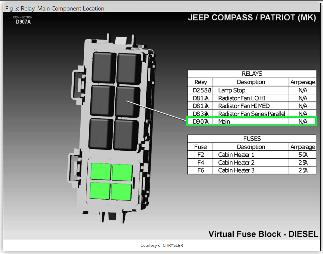 hight resolution of jeep comp fuse box diagram wiring diagram completedjeep comp fuse box layout wiring diagram user 2017