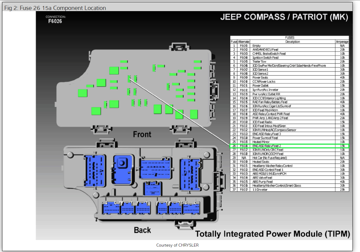 hight resolution of 2012 jeep fuse diagram wiring diagram autovehicle2012 jeep fuse diagram