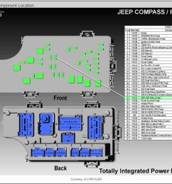 2014 jeep patriot 2 4 fuse box diagram wiring diagram experts 2014 jeep  patriot fuse diagram