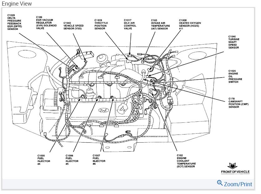 Camshaft Position Sensor Location: Is the Camshaft