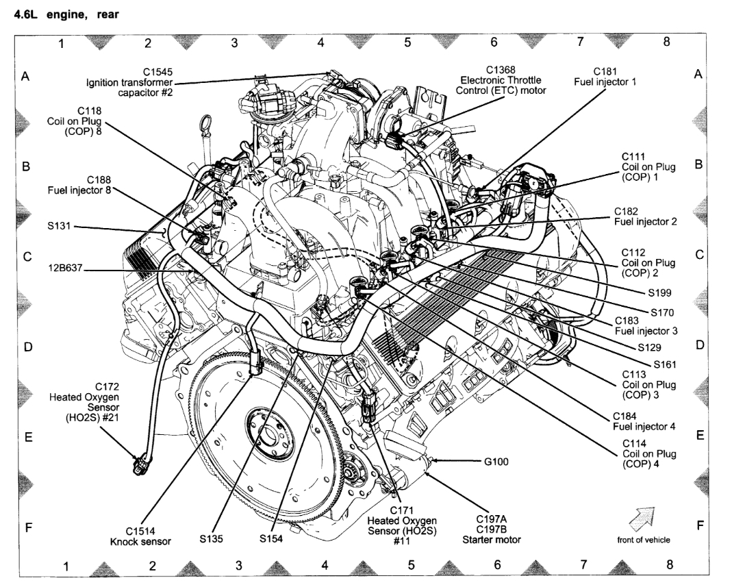 1999 Ford F150 4 6l V Wiring Diagram FULL HD Version