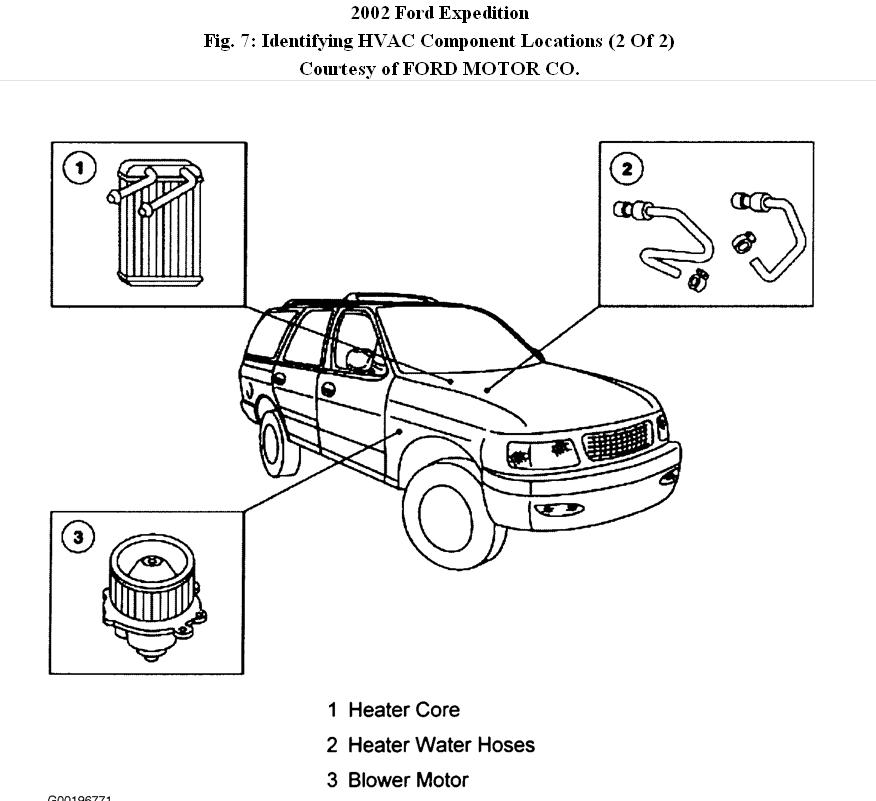 Heater Hoses: Where Are the 2 Heater Hoses Located on 2002