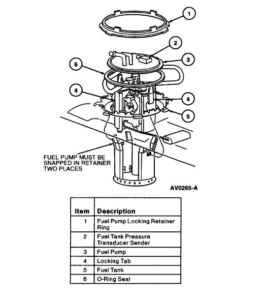 Fuel Pump Location: Is the Fuel Pump in the Side or Top of