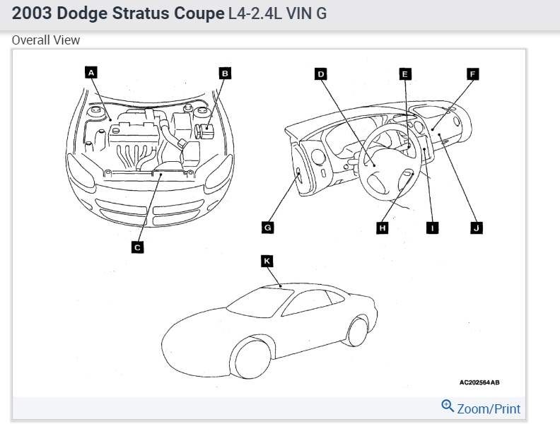 A/c Not Working: I Have a Dodge Stratus 2003 with Weird A