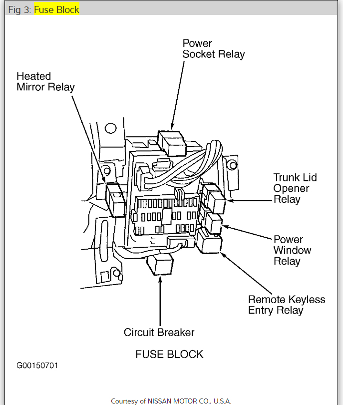 Fuse and Relay Diagram: I Just Bought This Car and Am