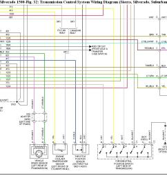1997 tahoe 4l60e wiring diagram wiring database library rh 30 arteciock de 1997 chevy pickup wiring diagram 99 tahoe wiring diagram [ 1251 x 875 Pixel ]