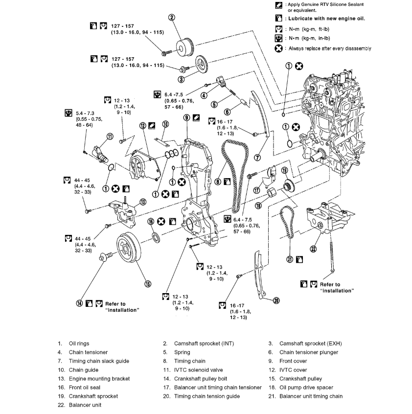 [DIAGRAM] Freelander 2 5 Engine Diagram FULL Version HD