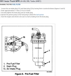 how to bleed fuel system and change fuel filters 1992 chevy silverado fuel pump wiring on npr fuel filter 2013 [ 932 x 932 Pixel ]
