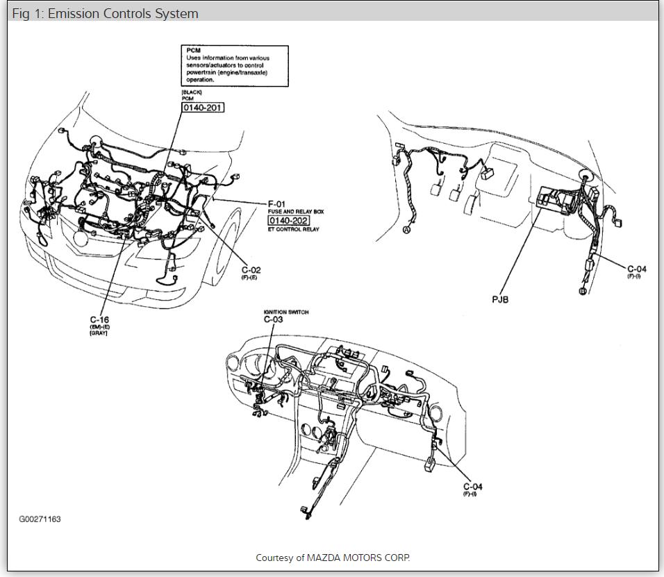 medium resolution of transmission control module tcm location my car listed above 2010 mazda 3 tcm wiring diagram mazda 3 tcm diagram