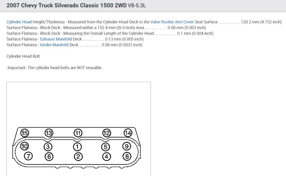 medium resolution of torque spec and sequence for the head boltsplasement gm 3 4l v6 engine head bolt diagram