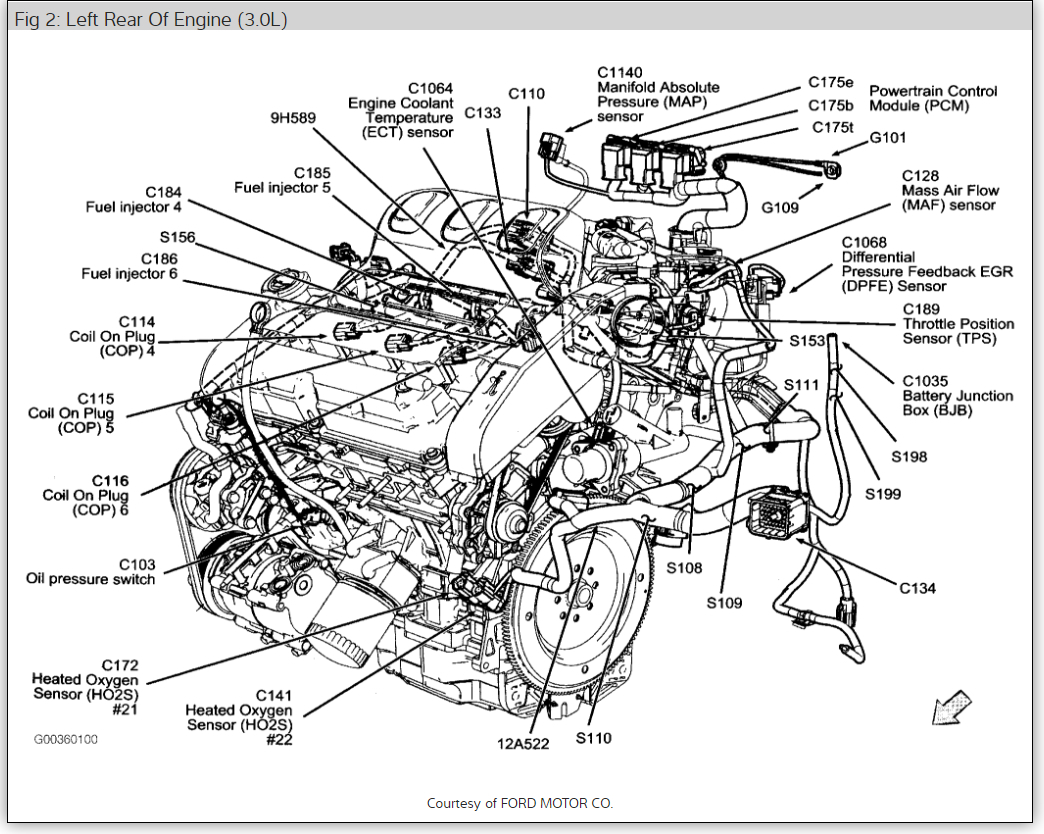 hight resolution of 2007 ford edge engine diagram oil sensor wiring diagram g11 honda passport v6 engine diagram map