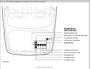 98 Nissan Pathfinder Fuse Diagram | Wiring Library