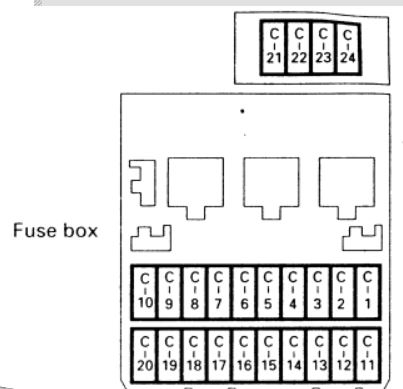 Interior Fuse Box Diagram: a Fuse Has Fallen Out and I