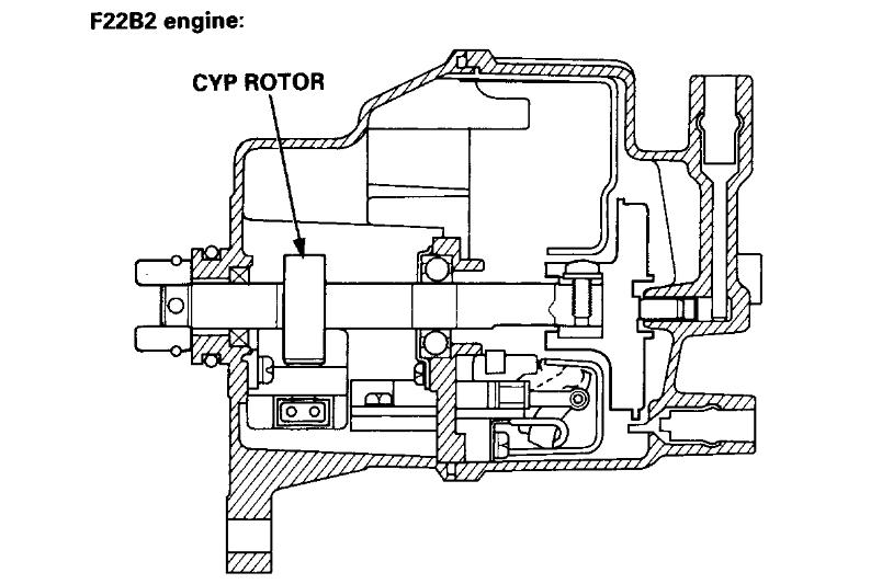 P1381 Camshaft Position Sensor 1 Circuit Malfunction