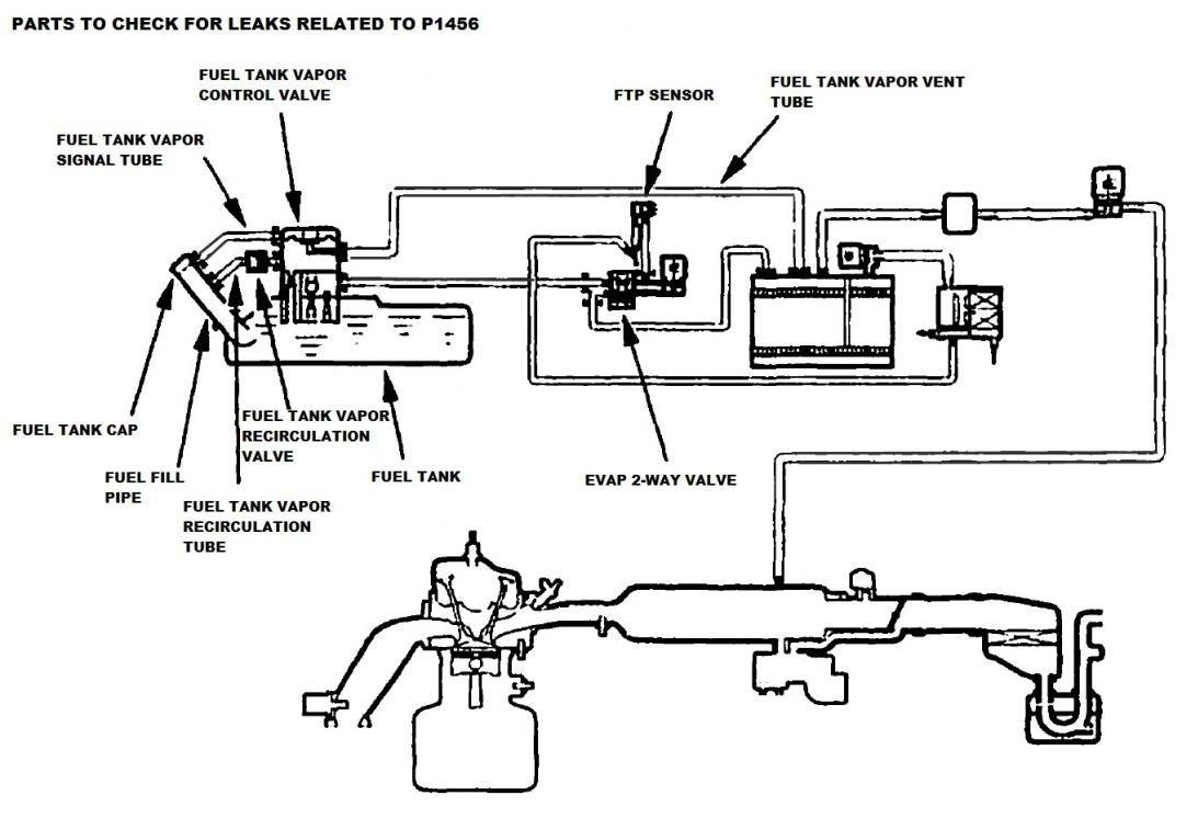 Evap Leak: My Car Is Giving P1456 EVAP Emission Leak