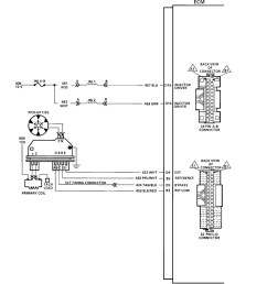 no pulse to injectors chevrolet k1500 getting spark to all plugs chevy tbi injector wiring diagram [ 952 x 840 Pixel ]
