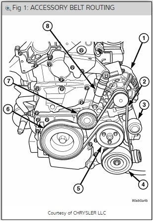 Serpentine Belt Replacement Diagram: Need a Diagram on How